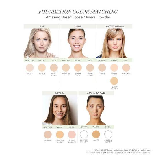 Liquid Minerals® A Foundation
